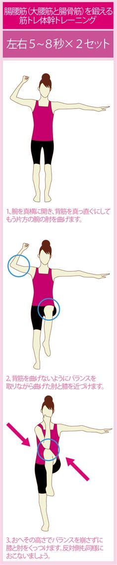 腸腰筋(大腰筋と腸骨筋)を鍛えるトレーニング