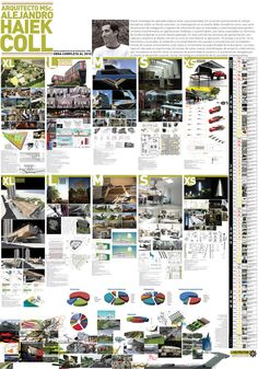 Infografía reseña trabajo arquitecto Alejandro Haiek