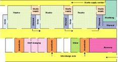 Image result for operating theatre design