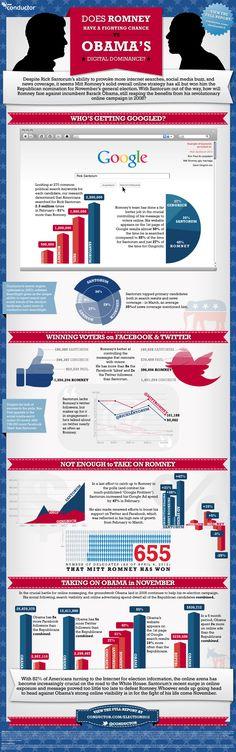 Trump\u0027s First 100 days Politics Infographics by Infographics - political brochure