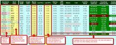 The Best Free Stock Portfolio Tracking Spreadsheet stock portfolio tracker summary instructions Stock Screener, Value Stocks, Td Ameritrade, Dividend Investing, Stock Portfolio, Intraday Trading, Dividend Stocks, The Motley Fool, Stock Broker