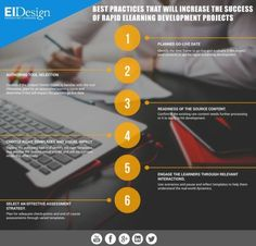 Educational : Educational : Educational : How to Increase the Success of Rapid eLearning Devel
