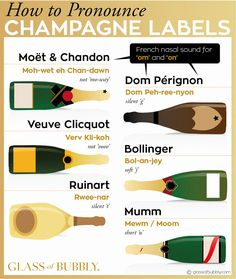 How to Pronounce Champagne Labels