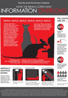 Remember the famous & Is Your Brain On Drugs& commercial from the While this infographic, & the Brain Copes with Information Overload& may not equate your brain functionality with a Brain Overload, Coaching, Mental Conditions, Information Overload, Behavior Change, Chronic Stress, Post Traumatic, Stress Disorders, Information Graphics