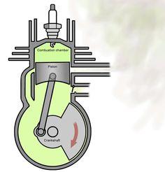 2-stroke engine gif