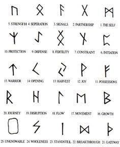 what is the symbol for calmness norse runes - Google Search