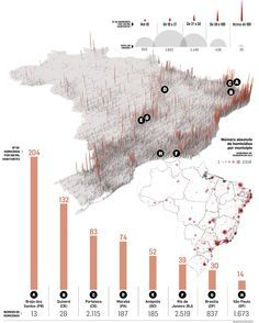 Visualisation of homicide rates in Brazil Architecture Mapping, Architecture Drawings, Information Visualization, Data Visualization, Urban Mapping, Landscape Diagram, Visual Map, Urban Analysis, Site Analysis