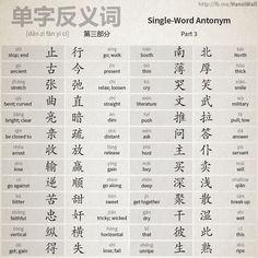 单子反义词。Antonym (single word) Part 3
