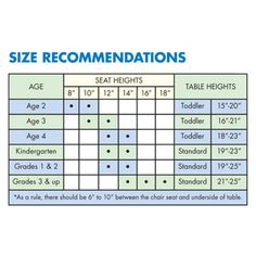 size recommendation chart for kids' chairs/table heights
