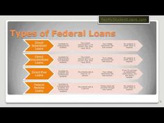 Federal Student Loans - http://zerodebteducation.com/federal-student-loans/