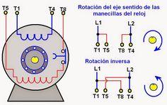 coparoman: Como se cambia el sentido de giro de un motor monofásico de fase partida.