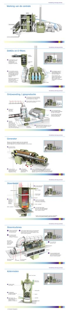 How does a power plant work