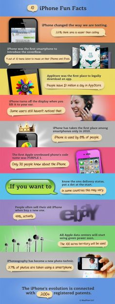 10 iPhone Fun Facts #Infographic