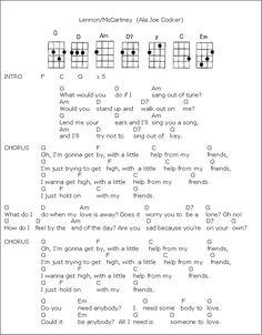 UKULELE chords – A Little Help From My Friends