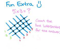 Fun arrays
