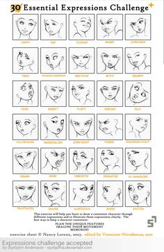 Expressions Challenge