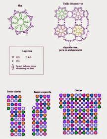 Romans, Floral, Crochet Patterns, Diagram, Sign, Google, Crochet Motif, Jackets, Patterns