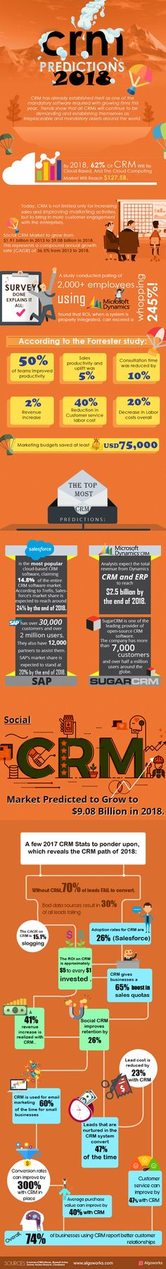 CRM Predictions 2018 Infographic - https://elearninginfographics.com/crm-predictions-2018-infographic/