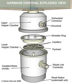 1000 Images About Rehab On Pinterest Anatomy Heat Pump