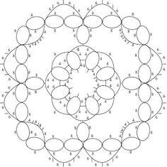 LadyTats Lace: Patterns
