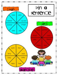 ELD-complete sentences spin a sentence (adjective, verb, noun) Idea for whole group sentence writing game to create for use on Prom. Writing Games, Work On Writing, Sentence Writing, Writing Workshop, Teaching Writing, Writing Activities, Writing Complete Sentences, Writing Sentences, Kids Writing