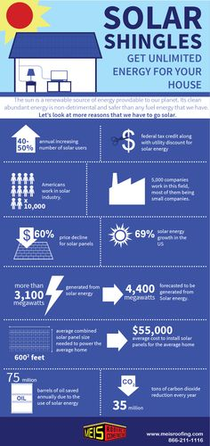 FREE e-Book! Solar Energy Unleashed! How to utilize solar energy in your home. Download at www.topratedgreen.com