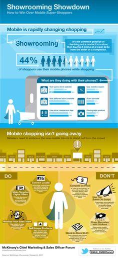 El impacto del showrooming en las compras online y offline
