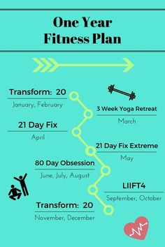 Year Fitness Plan One Year Fitness Plan - Workout programs mapped out to keep you fit all year. One Year Fitness Plan - Workout programs mapped out to keep you fit all year. The Plan, How To Plan, Plan Plan, Fitness Diet, Fitness Motivation, Fitness Plan, Workout Fitness, 80 Day Obsession, 21 Day Fix Extreme