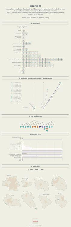 STUDIO TERP infographics _ Directions