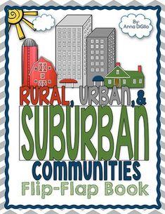Rural, Urban, & Suburban Communities flip-flap book $5.00