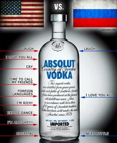 You know you're in Russia when... after you finish a bottle of vodka you just start a new one...haha so true!