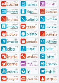 Italian Language Learning Stickers Plus Italian Grammar, Italian Vocabulary, Italian Words, Spanish Vocabulary, Spanish Language Learning, Learn A New Language, Learn Italian Language, Portuguese Lessons, Italian Lessons