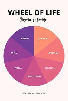 Personal Goal Setting, Personal Goals, Setting Goals, Goal Settings, Goal Setting Quotes, Goals For Work, How To Set Goals, Smart Goal Setting, Tony Robbins