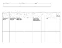 Performance Improvement Plan Template 05  Example Of Performance Improvement Plan