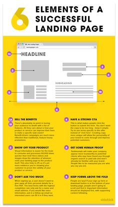 Elements of a successful landing page - App Web Design E-mail Marketing, Digital Marketing Strategy, Online Marketing, Social Media Marketing, Affiliate Marketing, Content Marketing, Mobile Marketing, Marketing Strategies, Marketing Ideas