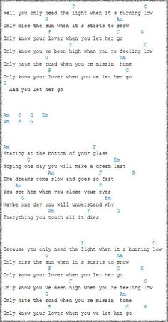 ukulele chords let her go - Google Search