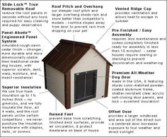Insulated Dog House w Door      Buy it now >>>>>   http://amzn.to/2afC5LN
