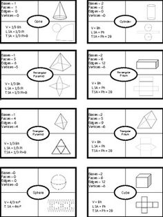 ... surface area lessons on Pinterest | Surface Area, Geometry and Task