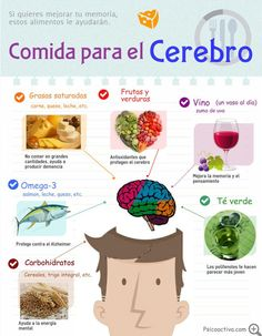 Alimentos para mejorar tu cerebro y mente ¿Cuántos de estos alimentos incluyes en tu dieta? Guarda esta infografía para mejorar tu salud mental y recuerda consumir omega-3, té verde, y los demás alimentos que te mostramos aquí. Recuerda que puedes utilizar también herramientas para mejorar tu aprendizaje como los mapas conceptuales, conócelos aquí: http://tugimnasiacerebral.com/mapas-conceptuales-y-mentales/que-es-un-mapa-conceptual #alimentos #mapa #conceptual