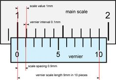 To define a value on the main scale is easy. You just take the value opposing the value O of the vernier scale. In our present example this is 23 mm and Engineering Tools, Mechanical Engineering, General Engineering, Diy Jewelry Tools, Metric Conversion Chart, Metric Measurements, Machinist Tools, Measuring Instrument, Mechanic Tools