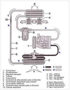 Curso de Aire Acondicionado - Todo Mecánica