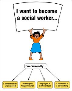 why i became a social worker essay
