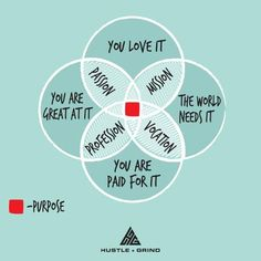 """""""Finding a purpose/mission can help with recovery. What is your purpose/passion/mission? Yoga Beginners, The Words, Kaizen, Burn Out, You Are The World, When You Know, Meaning Of Life, Life Purpose, Finding Purpose"""