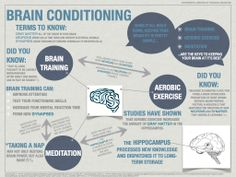 Blood Flow Through to the Brain Improved From Moderate Exercise
