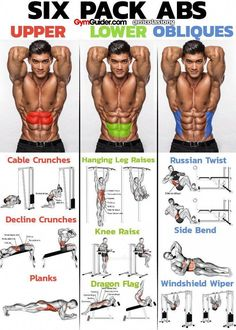 workout abs at home ab exercises * workout abs at home ; workout abs at home flat stomach ; workout abs at home six packs ; workout abs at home ab exercises ; workout abs at home for men Six Pack Abs Workout, Gym Workout Tips, Fun Workouts, At Home Workouts, Mens Fitness Workouts, Oblique Workout, Fitness Exercises, Complete Ab Workout, Workout Routines