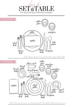 How to Set a Table (renée reardin)  sc 1 st  Pinterest & Dining Etiquette 101. I always need a refresher every time I set the ...