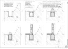 Технология устройства ленточного фундамента, часть 2. Кирпичный дом с колоннами. Проект и фото строительства (часть1). Архитектор Антон Булатецкий