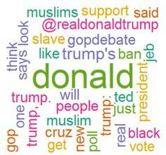 Sentiment Analysis on Donald Trump using R and Tableau | DataScience+