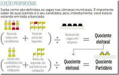 Entenda como a Proporcionalidade interfere no resultado das eleições