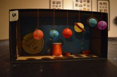 Solar System Project For School (page 2) - Pics about space